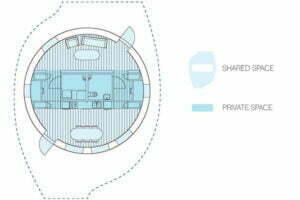 Veel gezamenlijke ruimte, weinig privé ruimte. Foto:plataformaarquitectura