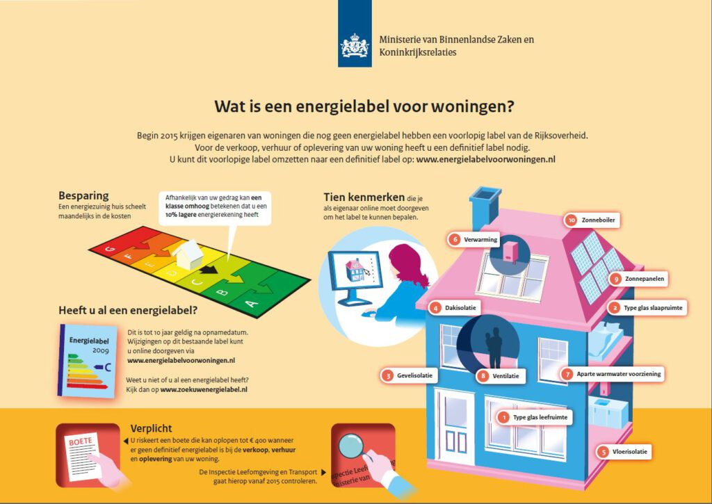 Infographic energielabel. Foto: Rijksoverheid