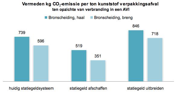 Bron: Echteheld.nl