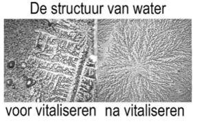 Groot verschil in structuur water