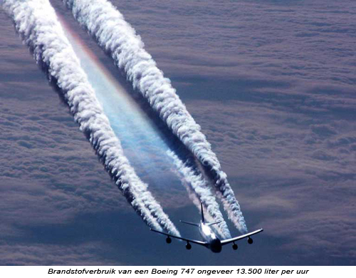 Duurzame daad 12/50 – CO2? Ik stop ermee!