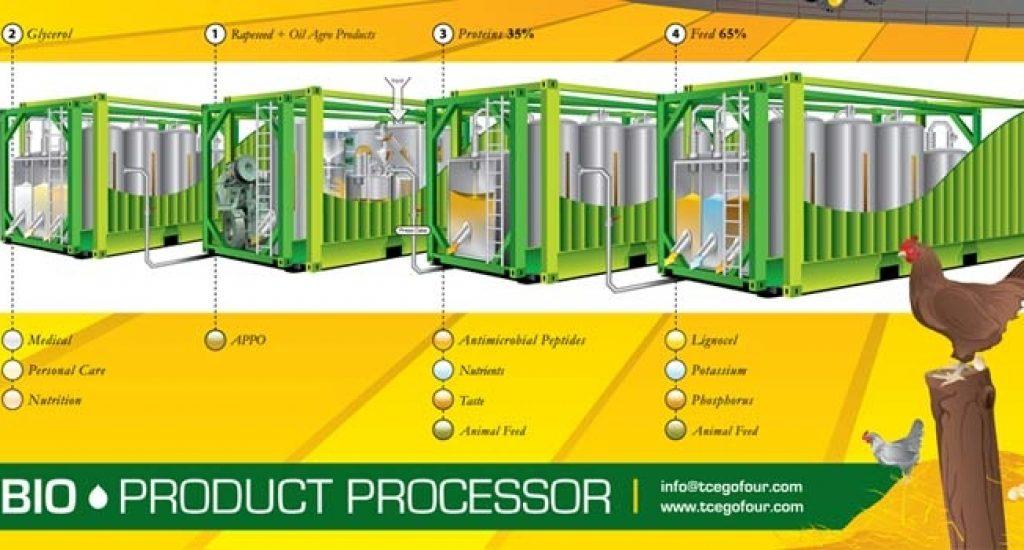 BIo product processor. Foto: TCEGoFour